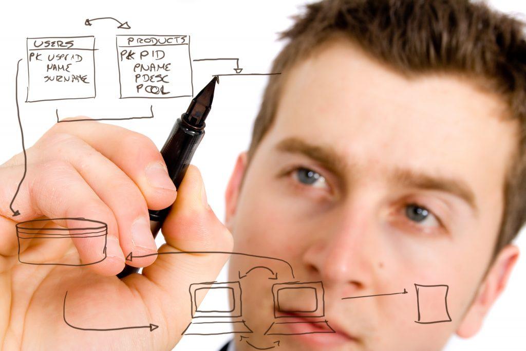 Planung Digitalisierung
